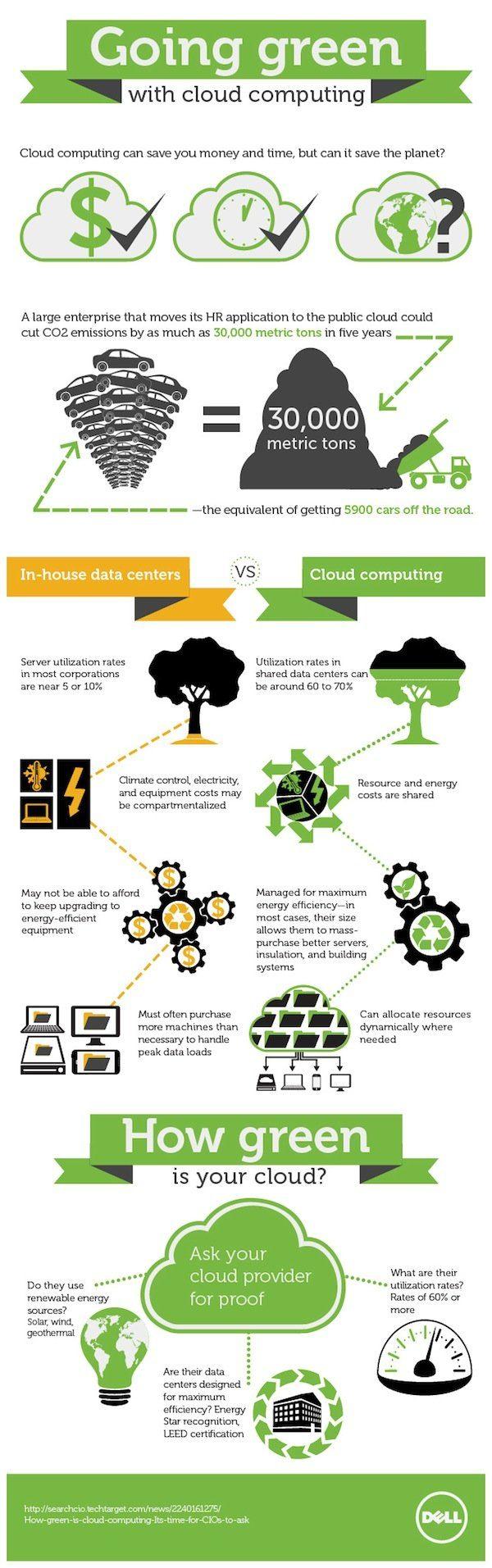 duurzamer-ondernemen-infographic